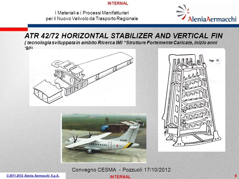 ATR 42/72 HORIZONTAL STABILIZER AND VERTICAL FIN