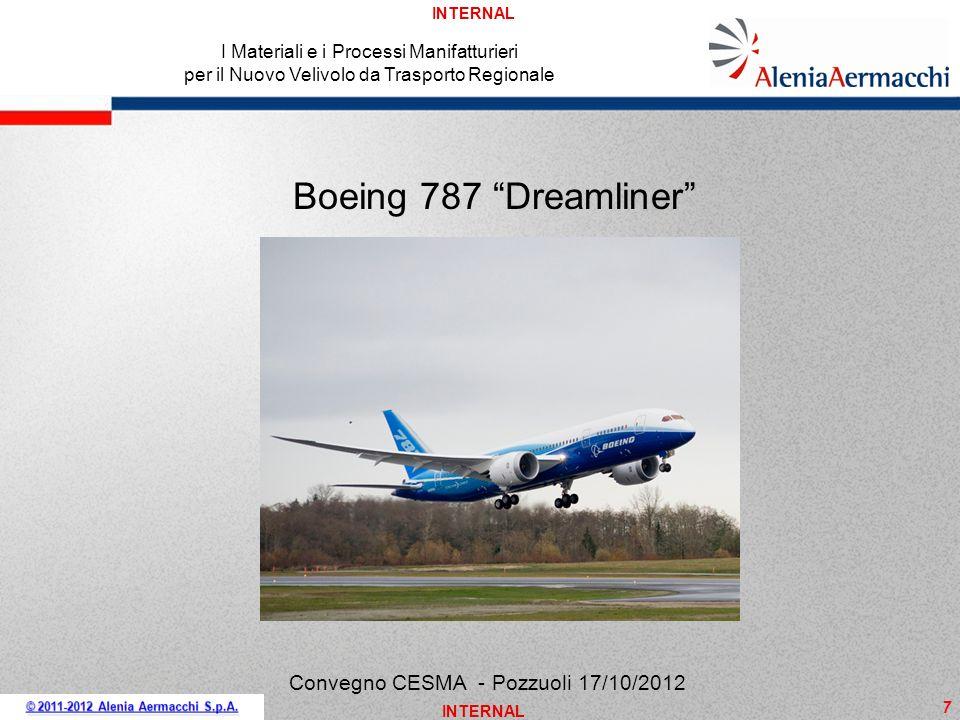 Boeing 787 Dreamliner Convegno CESMA - Pozzuoli 17/10/2012