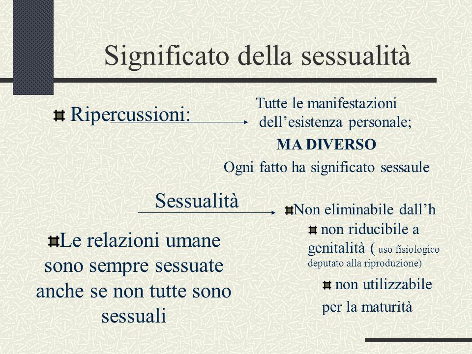 Significato della sessualità
