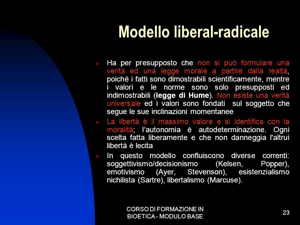 Modello liberal-radicale