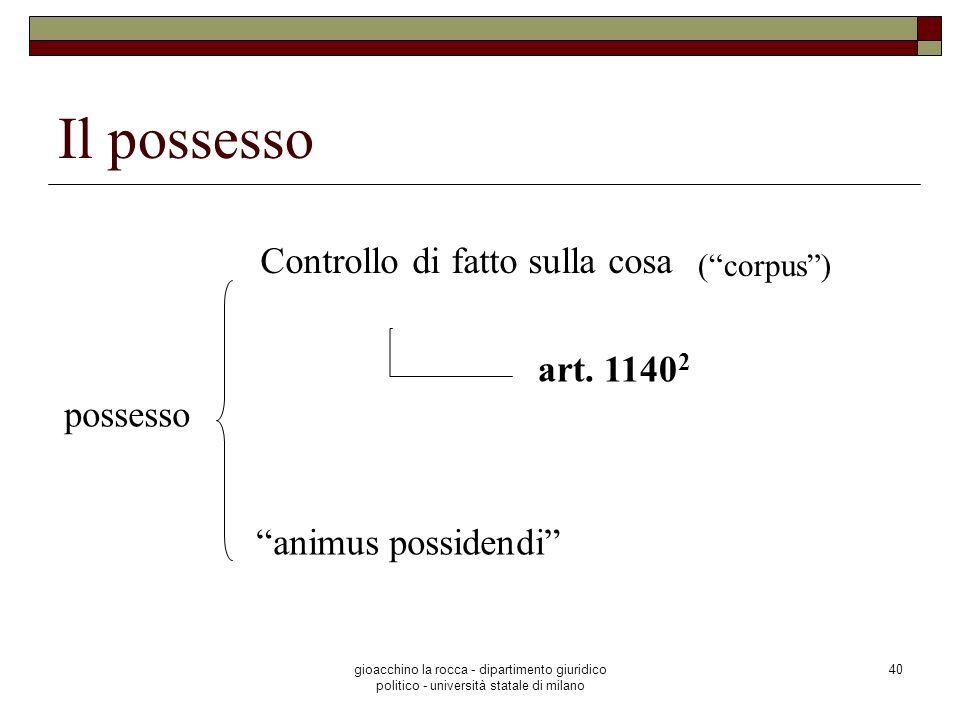 Il possesso Controllo di fatto sulla cosa art. 11402 possesso