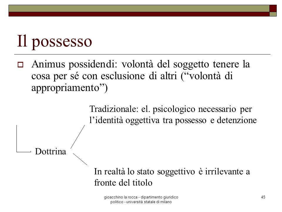 Il possesso Animus possidendi: volontà del soggetto tenere la cosa per sé con esclusione di altri ( volontà di appropriamento )