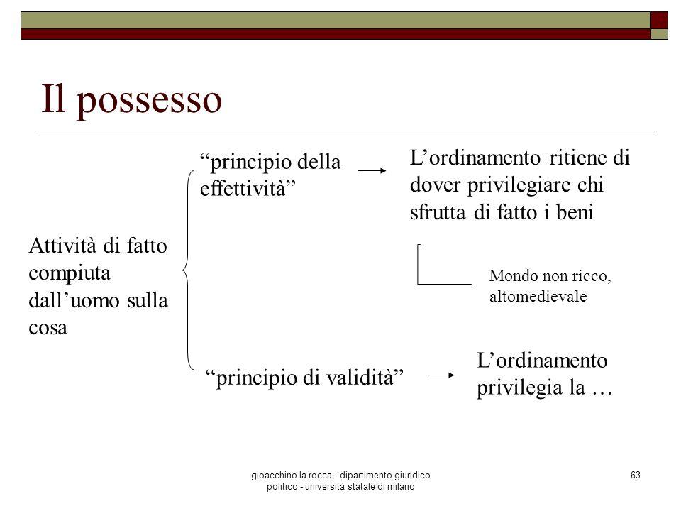 Il possesso principio della effettività L'ordinamento ritiene di dover privilegiare chi sfrutta di fatto i beni.