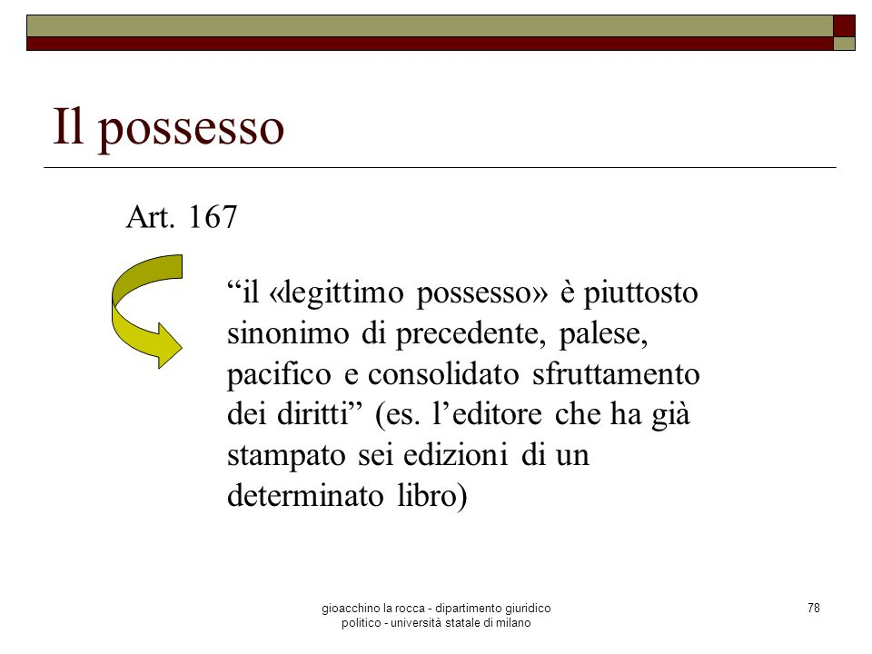 Il possesso Art. 167.