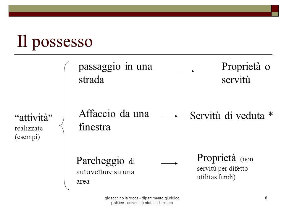 Il possesso passaggio in una strada Proprietà o servitù