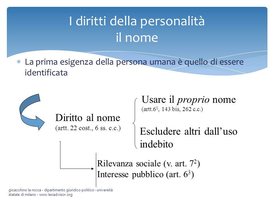 I diritti della personalità il nome