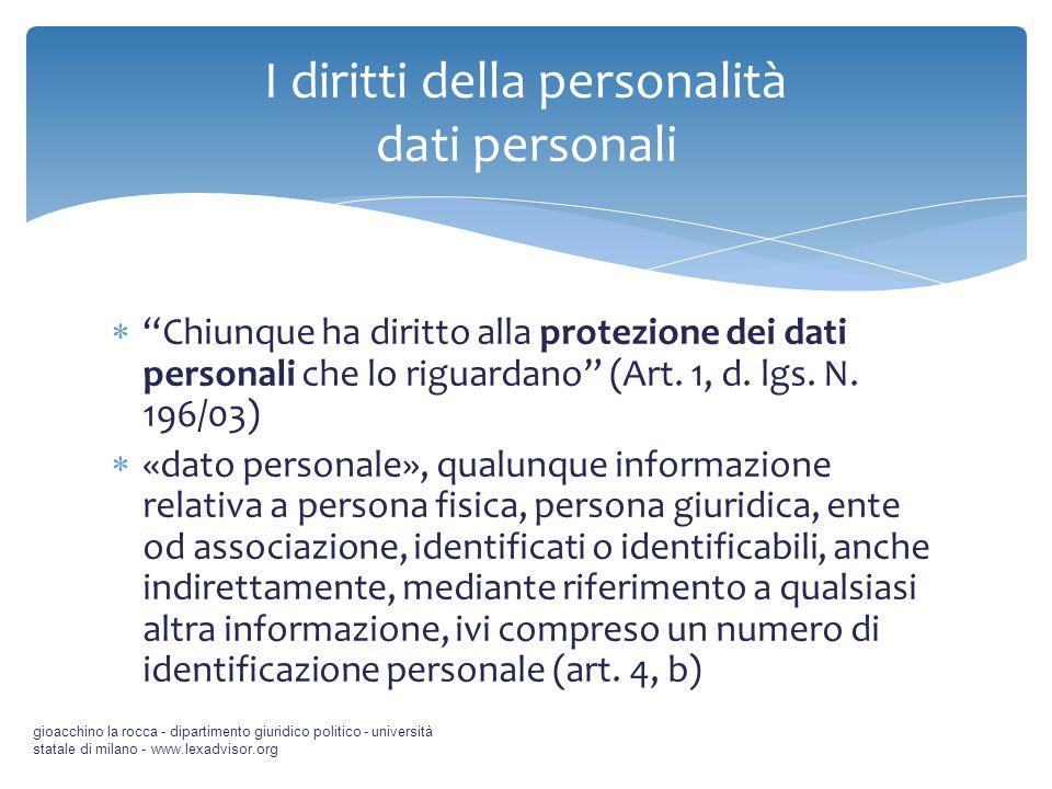 I diritti della personalità dati personali