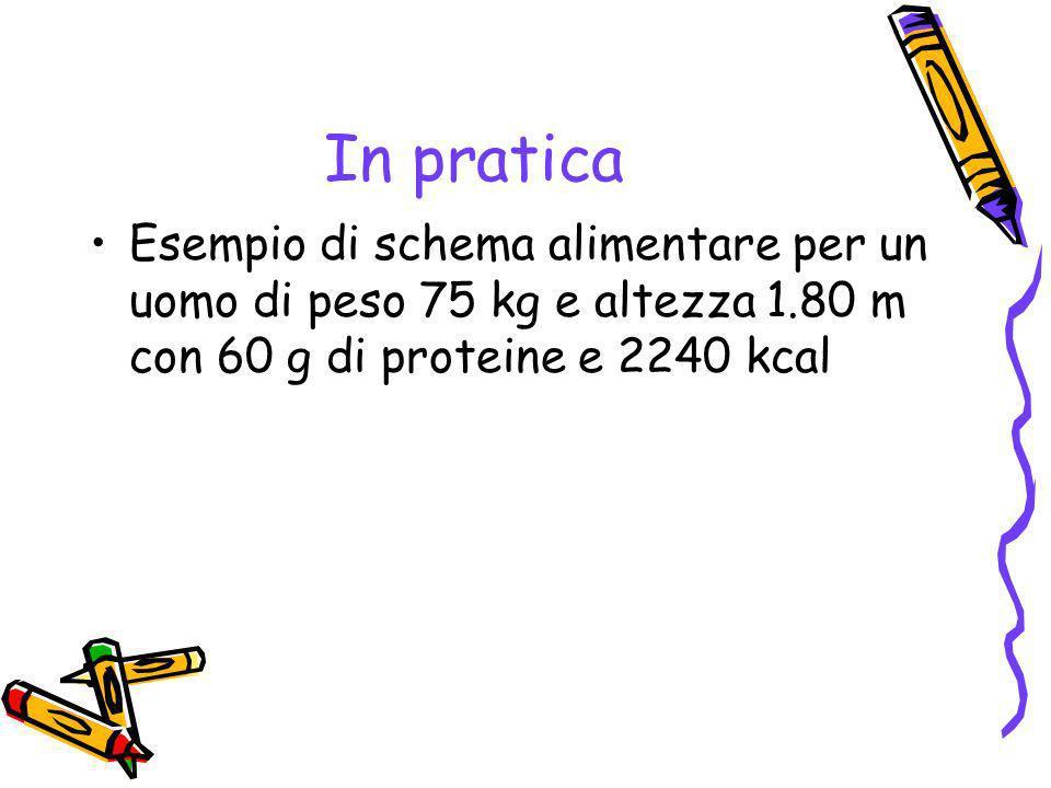 In pratica Esempio di schema alimentare per un uomo di peso 75 kg e altezza 1.80 m con 60 g di proteine e 2240 kcal.