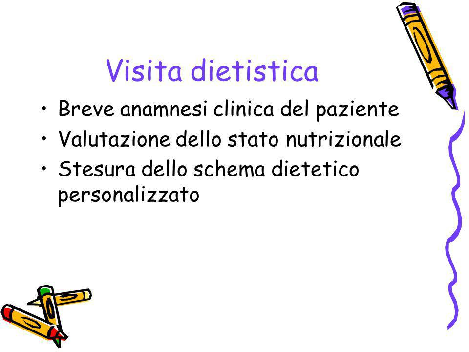 Visita dietistica Breve anamnesi clinica del paziente