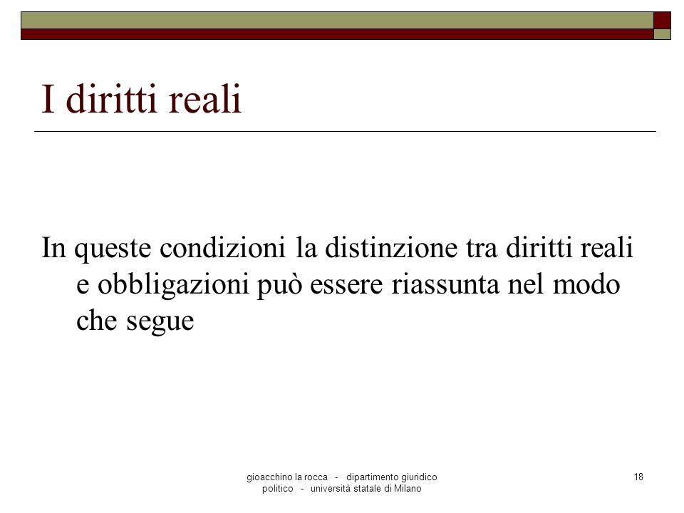 I diritti reali In queste condizioni la distinzione tra diritti reali e obbligazioni può essere riassunta nel modo che segue.