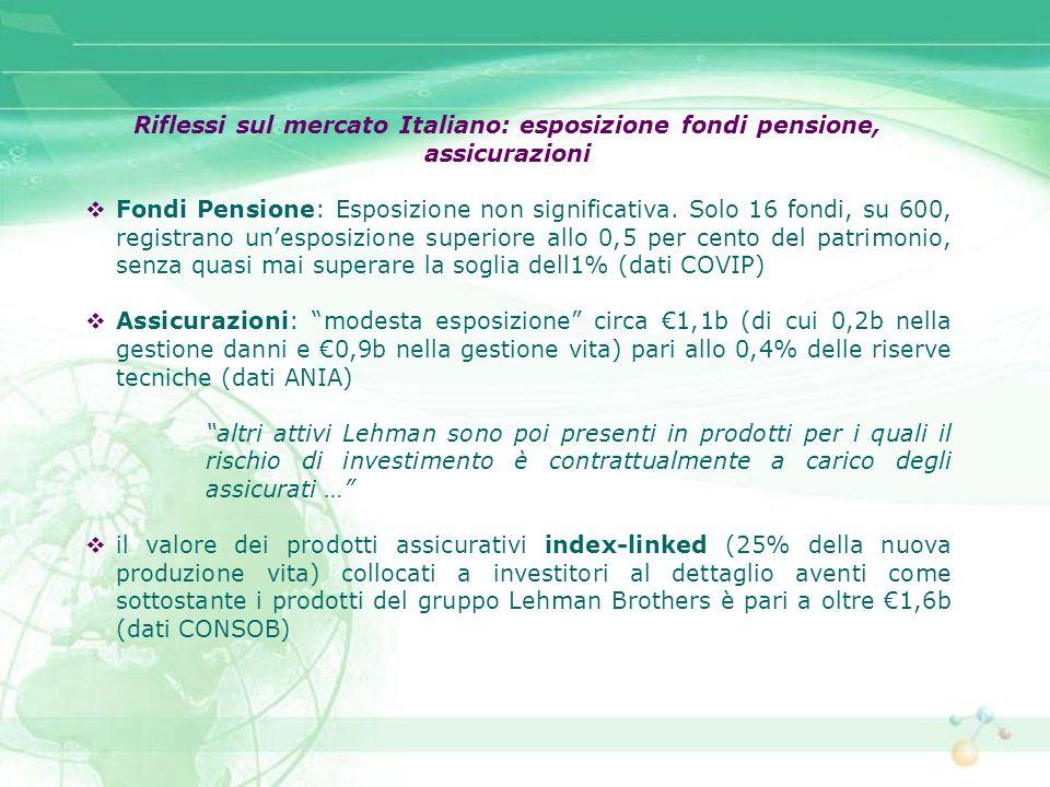 Riflessi sul mercato Italiano: esposizione fondi pensione,
