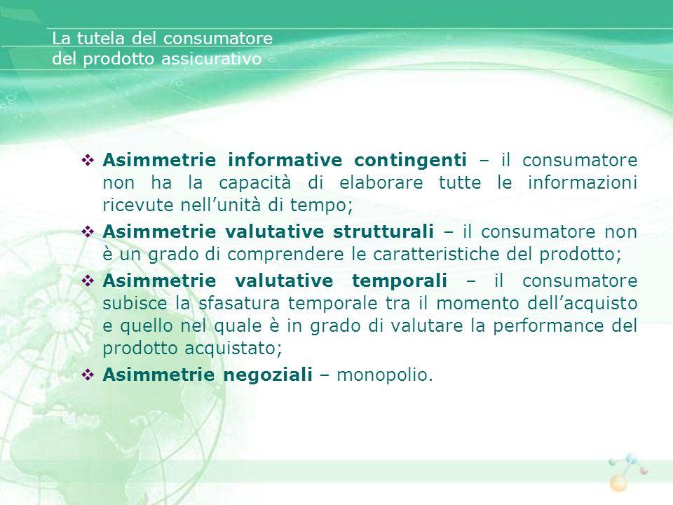 Asimmetrie negoziali – monopolio.