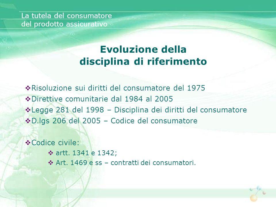 Evoluzione della disciplina di riferimento