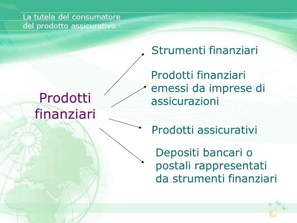 Prodotti finanziari Strumenti finanziari