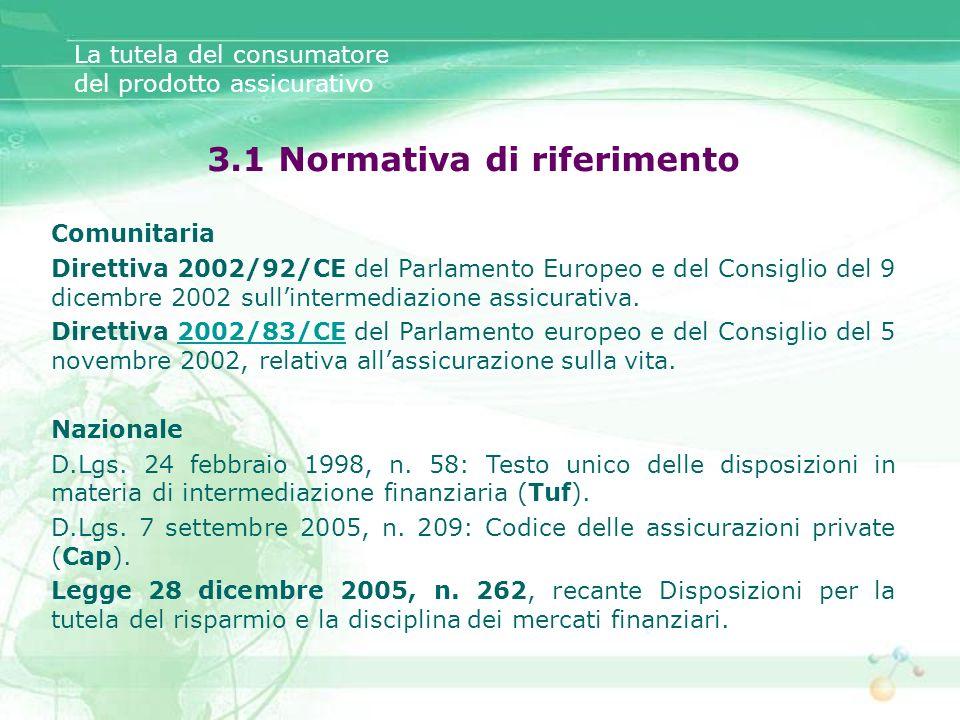 3.1 Normativa di riferimento