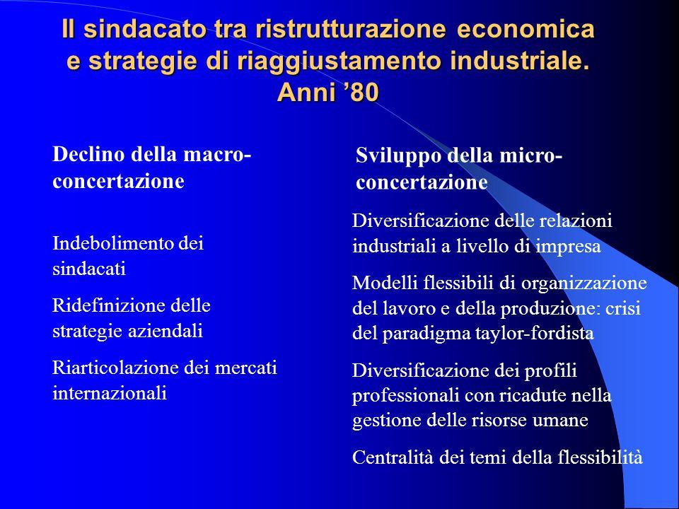 Il sindacato tra ristrutturazione economica e strategie di riaggiustamento industriale. Anni '80