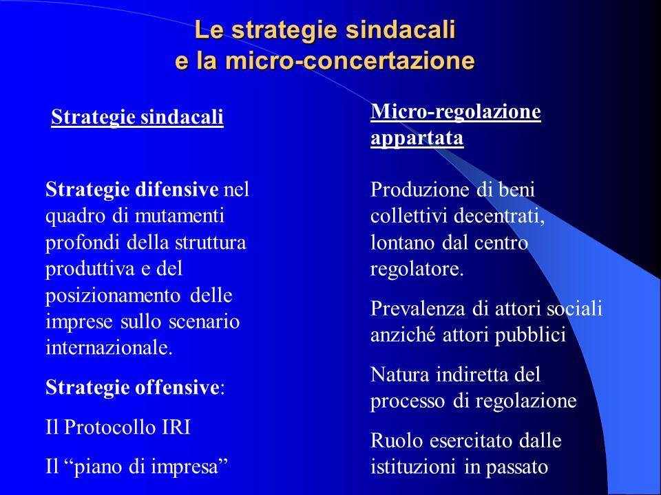 Le strategie sindacali e la micro-concertazione