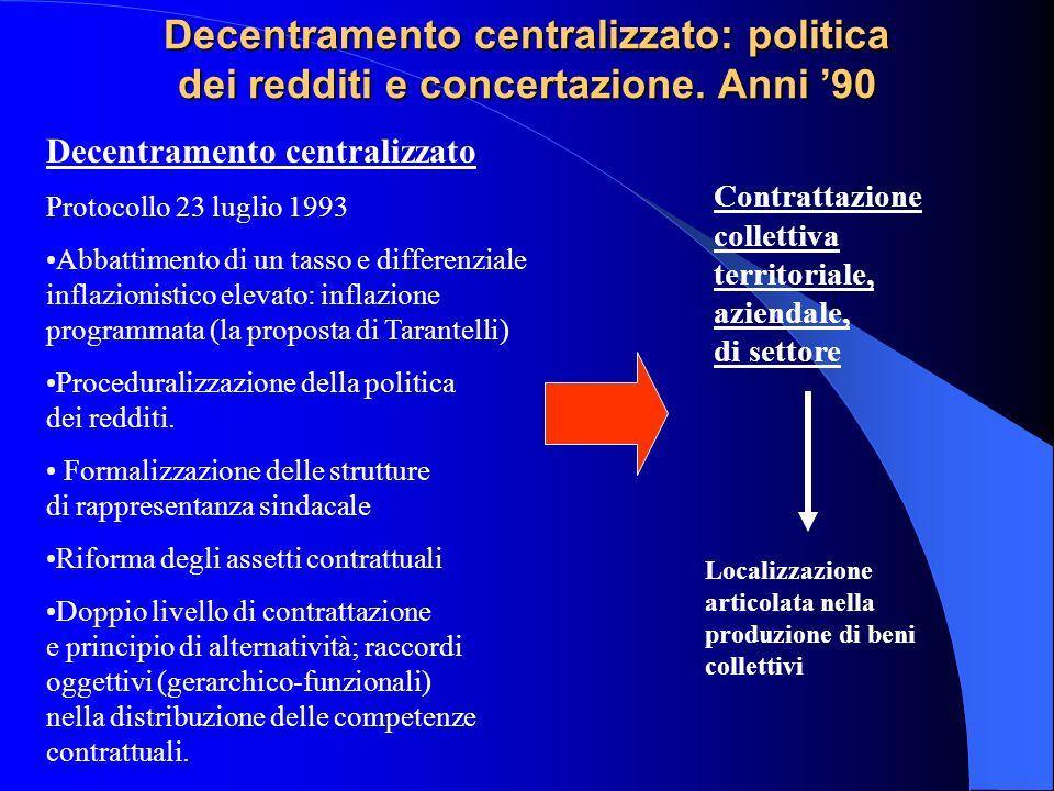 Decentramento centralizzato: politica dei redditi e concertazione