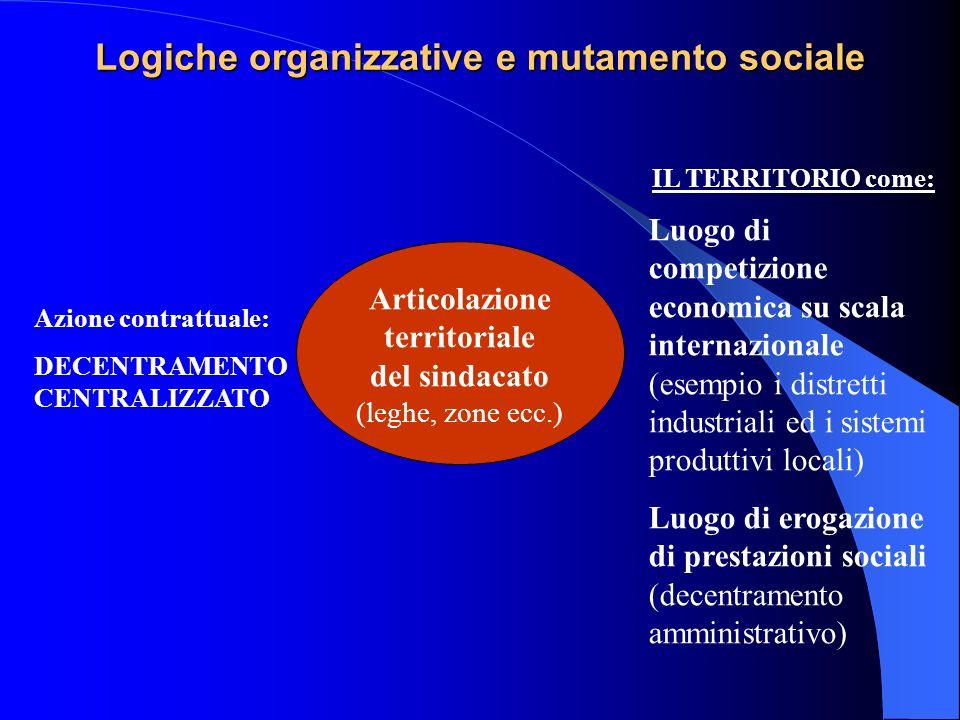 Logiche organizzative e mutamento sociale
