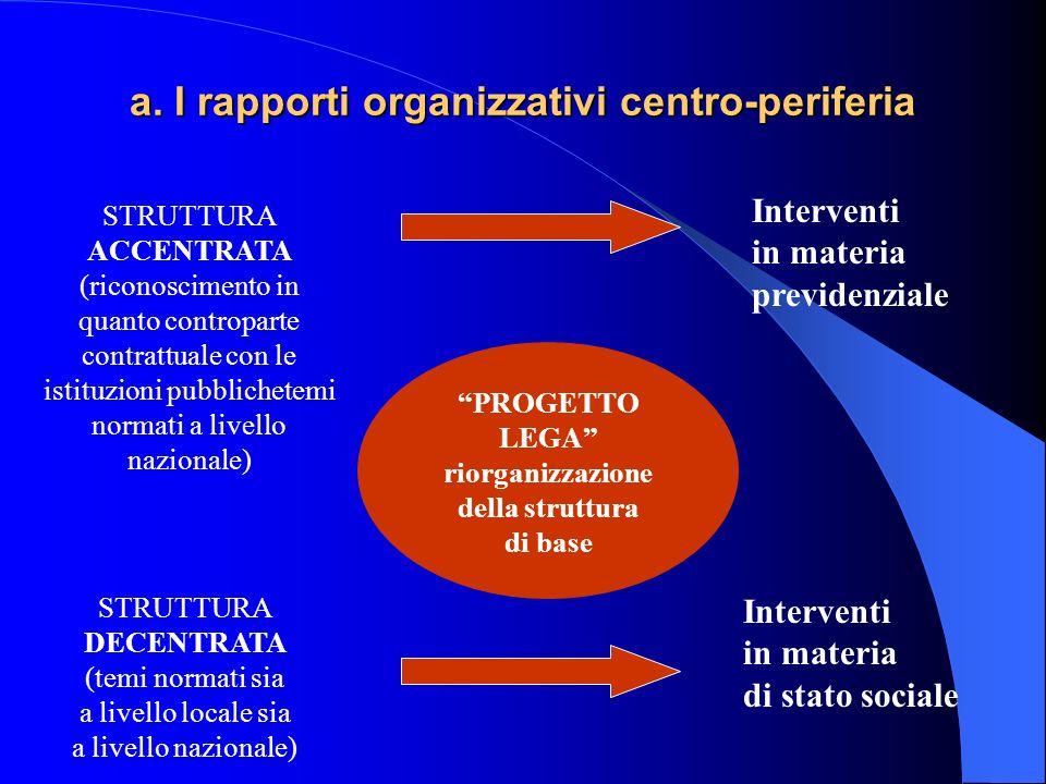 a. I rapporti organizzativi centro-periferia