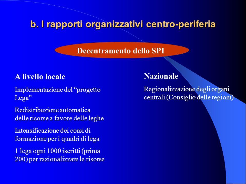 b. I rapporti organizzativi centro-periferia