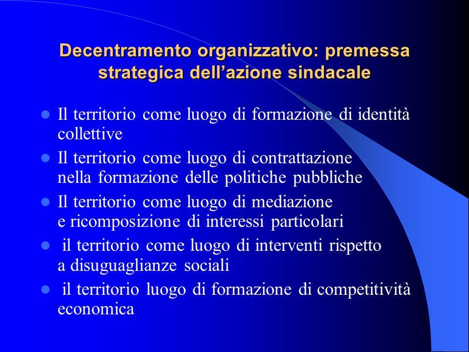 Decentramento organizzativo: premessa strategica dell'azione sindacale