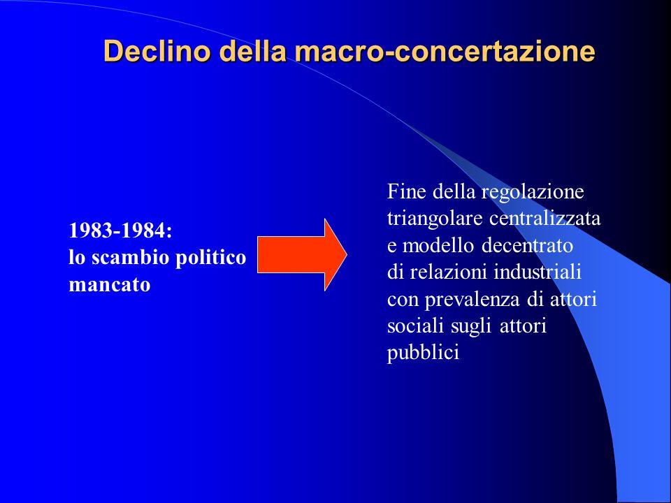 Declino della macro-concertazione