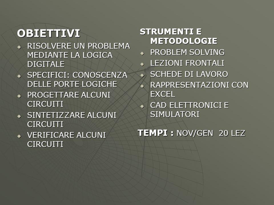 OBIETTIVI TEMPI : NOV/GEN 20 LEZ STRUMENTI E METODOLOGIE