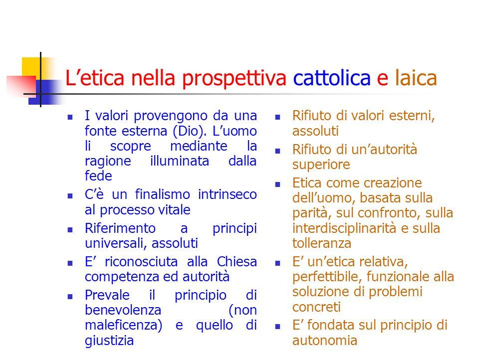 L'etica nella prospettiva cattolica e laica