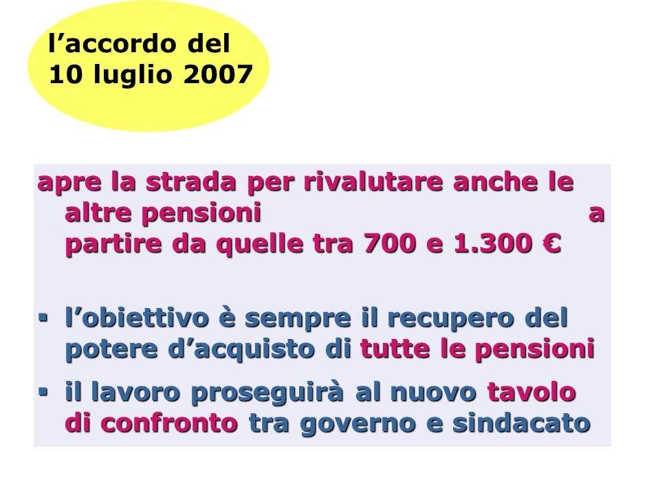 l'accordo del 10 luglio 2007apre la strada per rivalutare anche le altre pensioni a partire da quelle tra 700 e 1.300 €