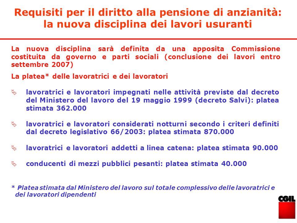 Requisiti per il diritto alla pensione di anzianità: la nuova disciplina dei lavori usuranti