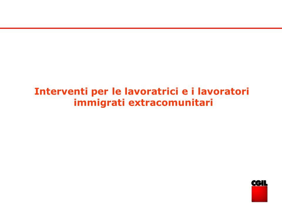 Interventi per le lavoratrici e i lavoratori immigrati extracomunitari