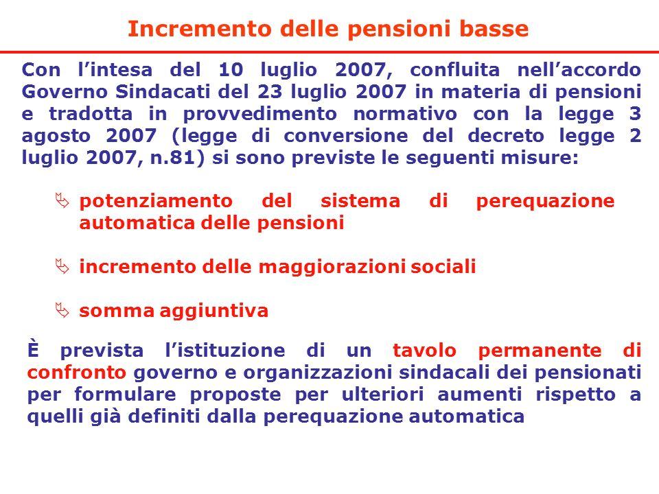 Incremento delle pensioni basse