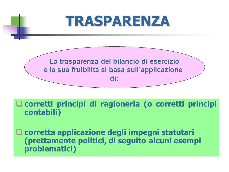 TRASPARENZA La trasparenza del bilancio di esercizio. e la sua fruibilità si basa sull'applicazione.