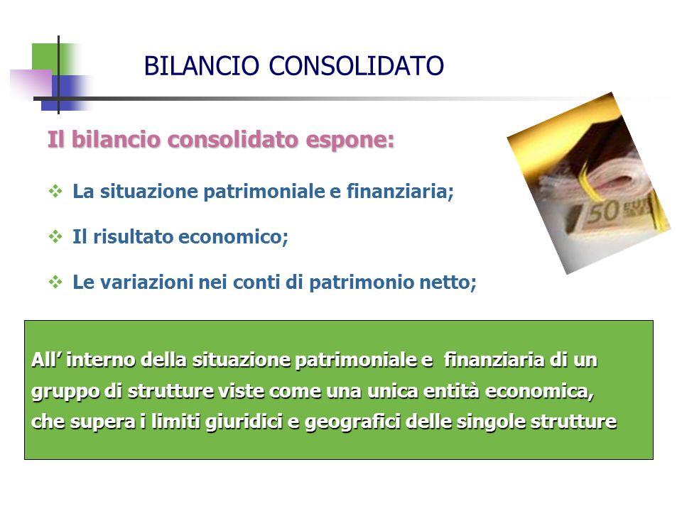 BILANCIO CONSOLIDATO Il bilancio consolidato espone: