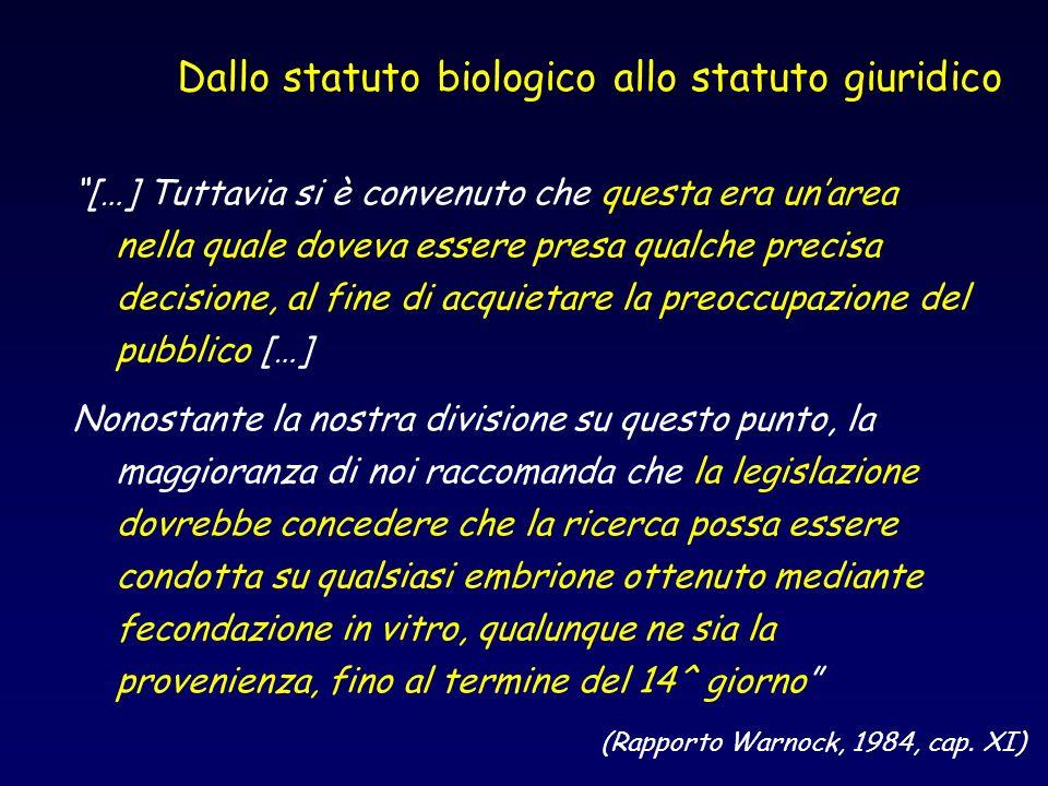 Dallo statuto biologico allo statuto giuridico