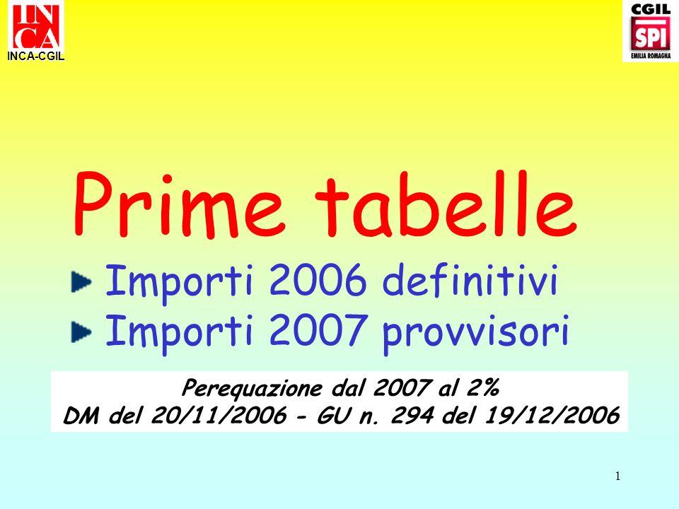 Prime tabelle Importi 2006 definitivi Importi 2007 provvisori
