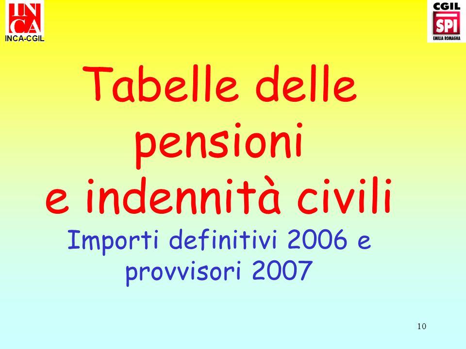 Tabelle delle pensioni e indennità civili