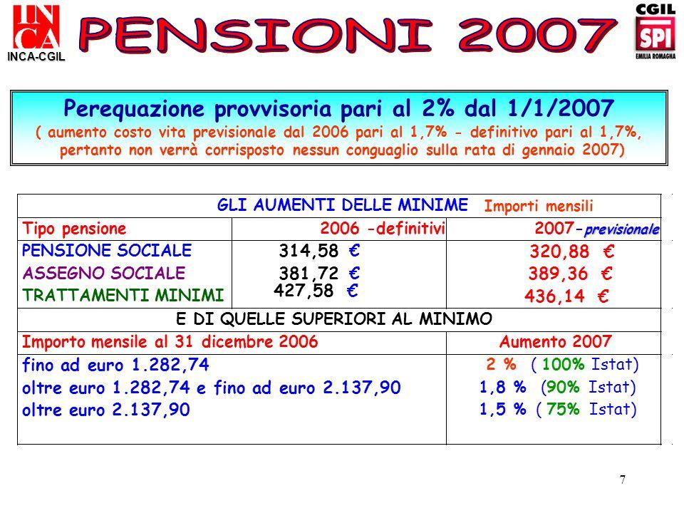 Perequazione provvisoria pari al 2% dal 1/1/2007
