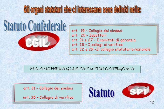 Statuto Confederale CGIL SPI Statuto