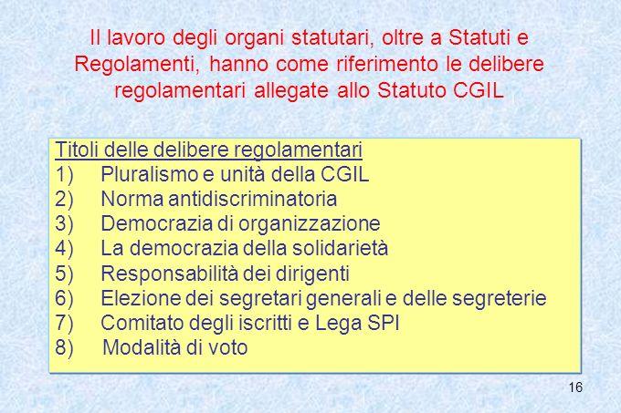 Il lavoro degli organi statutari, oltre a Statuti e Regolamenti, hanno come riferimento le delibere regolamentari allegate allo Statuto CGIL