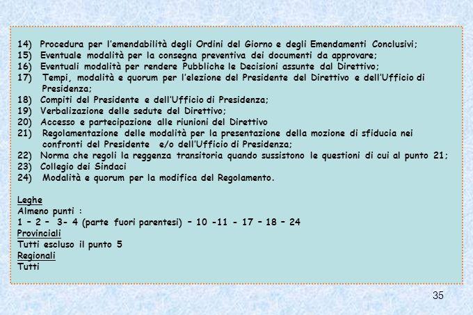 14) Procedura per l'emendabilità degli Ordini del Giorno e degli Emendamenti Conclusivi;