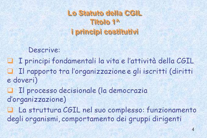 Lo Statuto della CGIL Titolo 1^ i principi costitutivi