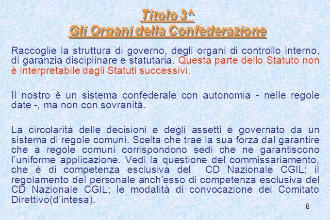Titolo 3^ Gli Organi della Confederazione