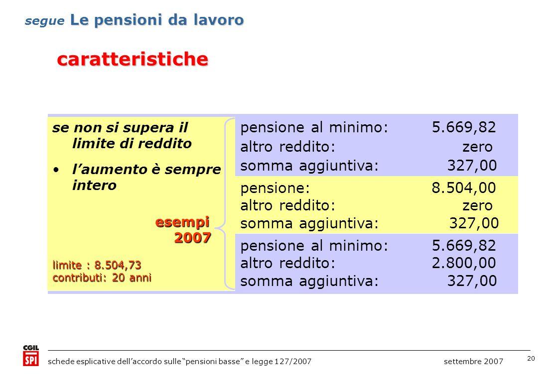 caratteristiche pensione al minimo: 5.669,82 altro reddito: zero