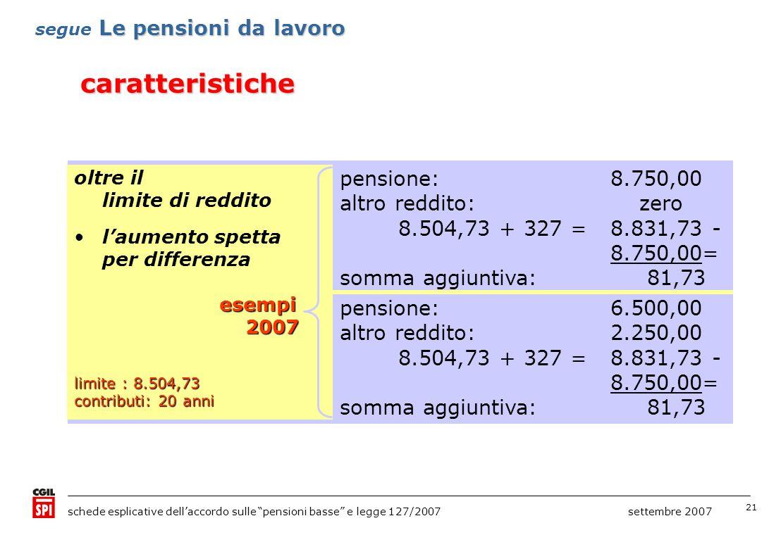 caratteristiche pensione al minimo: 5.669,82 pensione: 8.750,00
