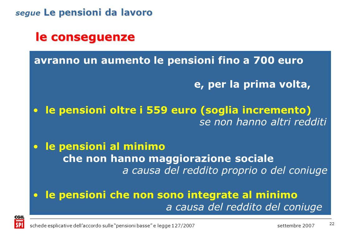 le conseguenze avranno un aumento le pensioni fino a 700 euro