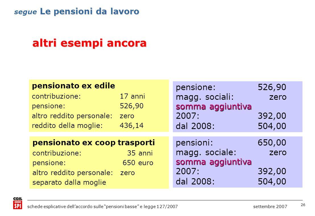 altri esempi ancora pensione: 526,90 magg. sociali: zero