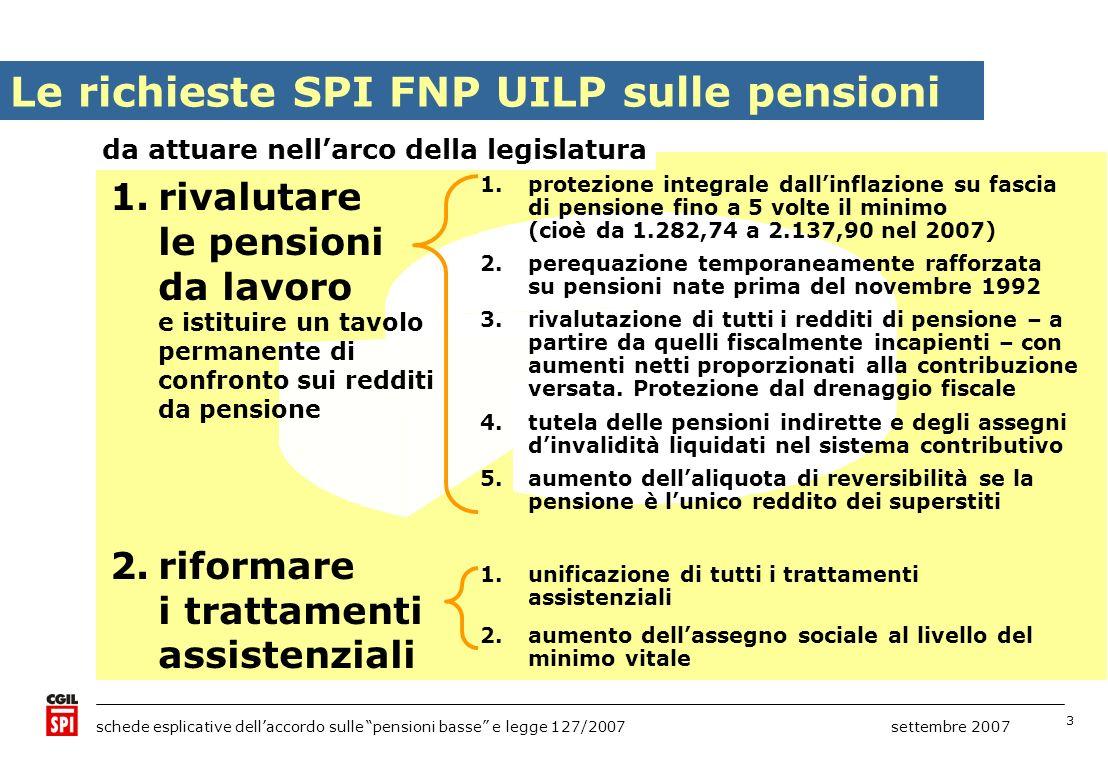 Le richieste SPI FNP UILP sulle pensioni