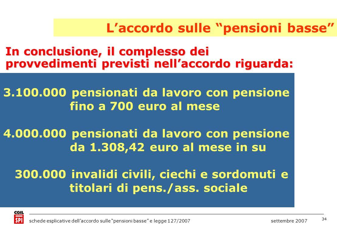 L'accordo sulle pensioni basse
